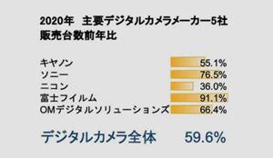 BCN-R-ranking_data-2020