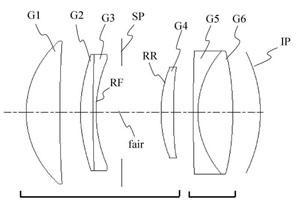 canon_patent_curve_sensor