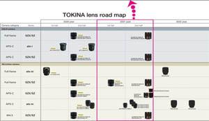 tokina-lens-roadmap